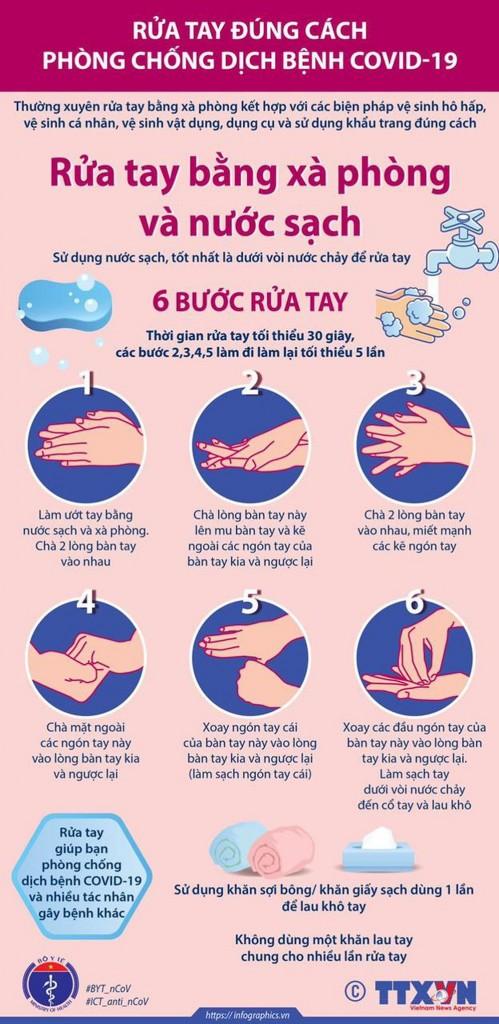 Quy trình rửa tay 2