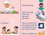 khuyến cáo khi nào nên rửa tay